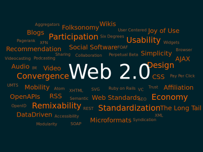 Web 2.0 maps